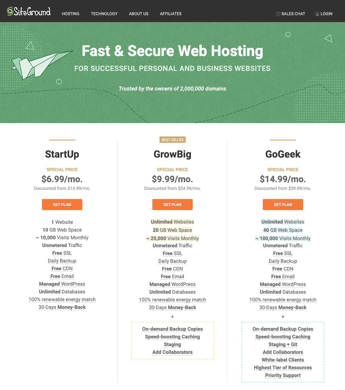 Siteground hosting with paypal