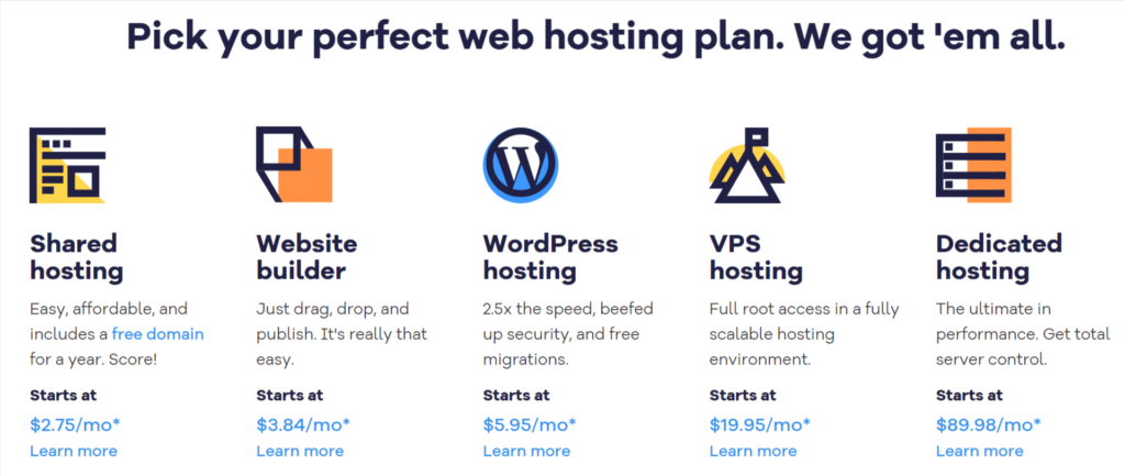HostGator Reviews for 2021 (Is it a good hosting for WordPress?)