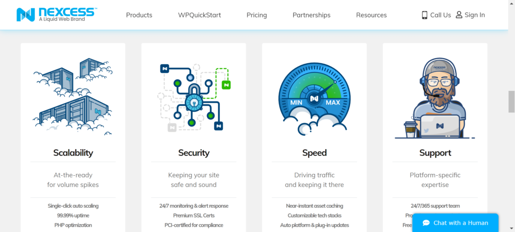 Liquid Web Vs Nexcess 2021: Which Web Hosting is Perfect for you?